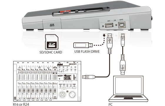 zoom r24 multi track recorder controller kay t cihaz mydukkan. Black Bedroom Furniture Sets. Home Design Ideas