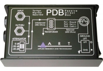 ART PDB