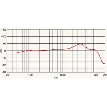 Proel DM226 Handheld Cardioid Dynamic Microphone